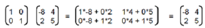 2x2 Matrices Multiplication Example