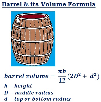 Cylinderical Barrel Volume Formula