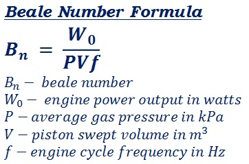 formula to calculate beale number for stirling engine