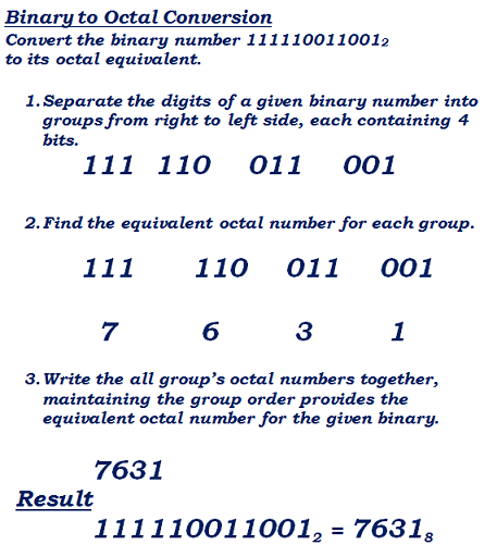 binary to octal number conversion example