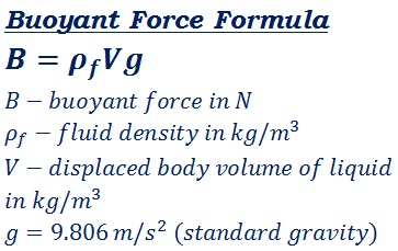 formula to calculate buoyant force of liquid