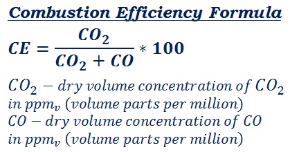 formula to fuel utilization or combustion efficiency calculation