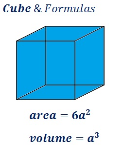 Cubic Area Formula & Calculation