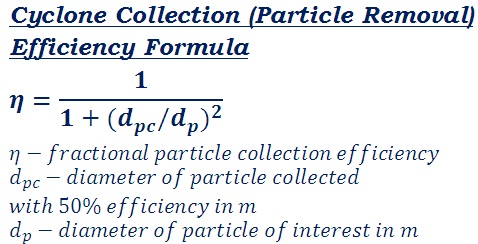 formula to calculate cyclone fractional particle collection efficiency