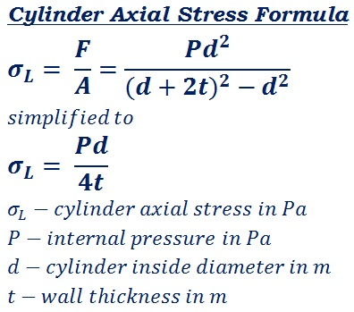 formula to calculate cylinder or pipe axial stress