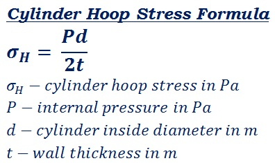 formula to calculate hoop (circumference) stress of a pipe