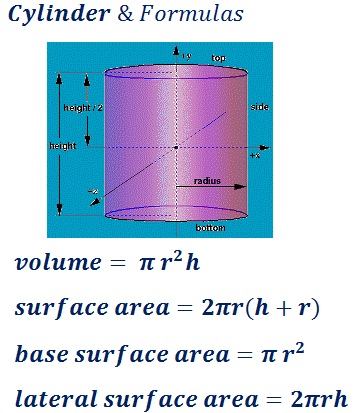 formula to find volume & the base, total & lateral surface area of a cylinder