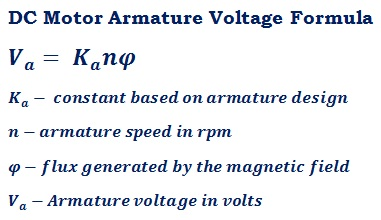 formula to calculate DC motor armature voltage
