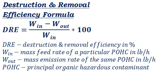 formula for hazardous emission rate to air calculation