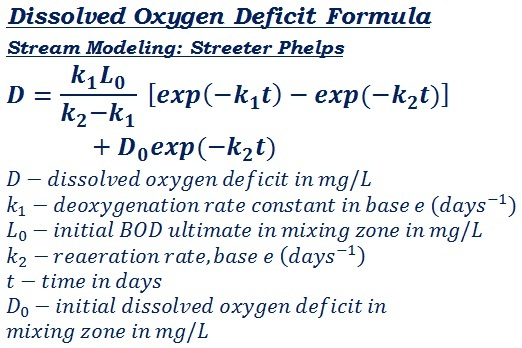 Streeter-Phelps equation to measure dissolved oxygen decrease or deficit in a stream