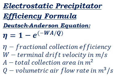 Deutsch-Anderson equation to measure the performance of electrostatic precipitators