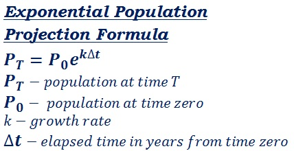 formula to calculate exponential population growth at time T