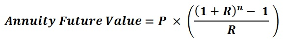 Future Value of Annuity Calculation Formula