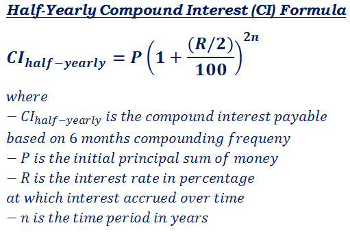 Compound Interest (CI) Formulas & Calculator