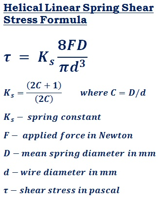 formula to calculate shear stress of the helical linear spring (τ)