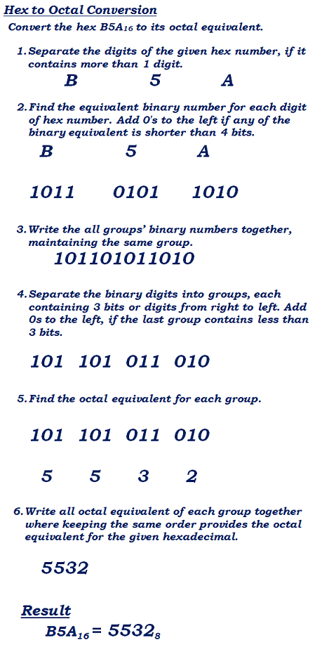 hex to octal number conversion example