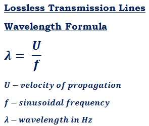 formula to calculate wavelength (λ) of a transmission line