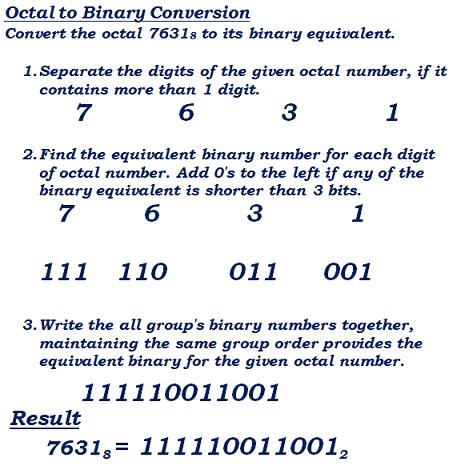 octal to binary number conversion example