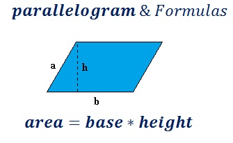 formula to find parallelogram area