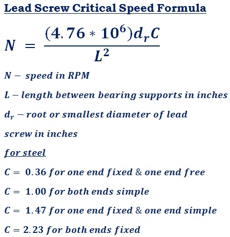 formula to calculate critical speed of a lead or power screw