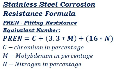 Pitting Resistance Equivalent Number (PREN) formula to calculate stainless steel corrosion resistance