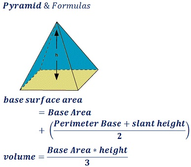 formula to find base area, volume, surface area, lateral surface, slanting height of a pyramid