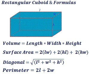 formula to find rectangular prism or cuboid volume & surface area
