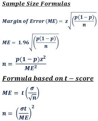 formula to determine sample size from margin of error ME