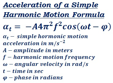 formula to calculate simple harmonic motion accelaration