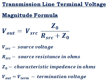 formula to calculate terminal voltage magnitude of lossless transmission line or medium