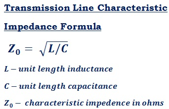 formula to calculate characteristic impedance Z<sub>0</sub> of the lossless transmission line