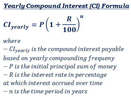 yearly or annual compound interest calculation formula