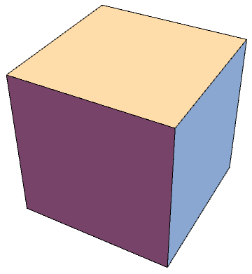 Geometry shape of Cube