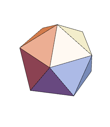 Geometry shape of Icosahedron
