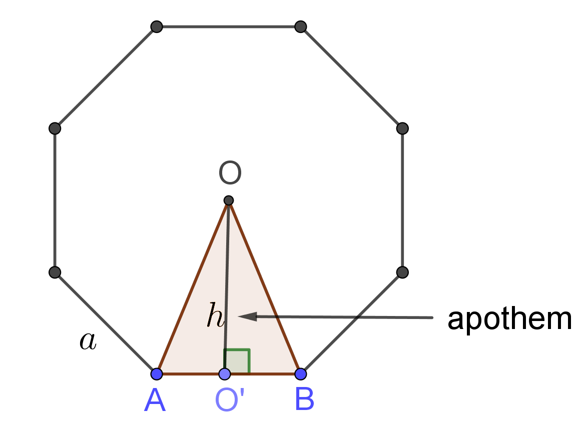 edges, center point and apothem of regular polygon