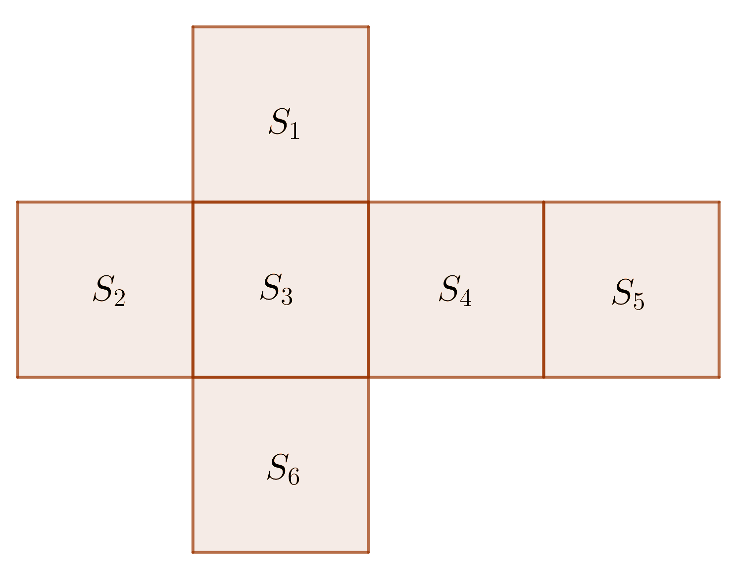 surface area of cube by squares