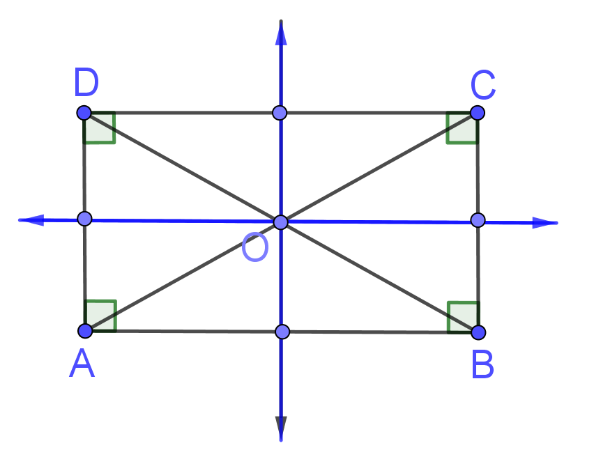 Rectangle diagonals intersection