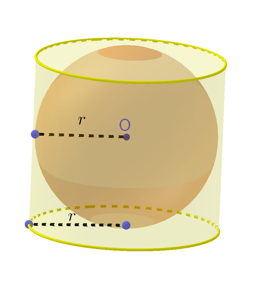 sphere surface area