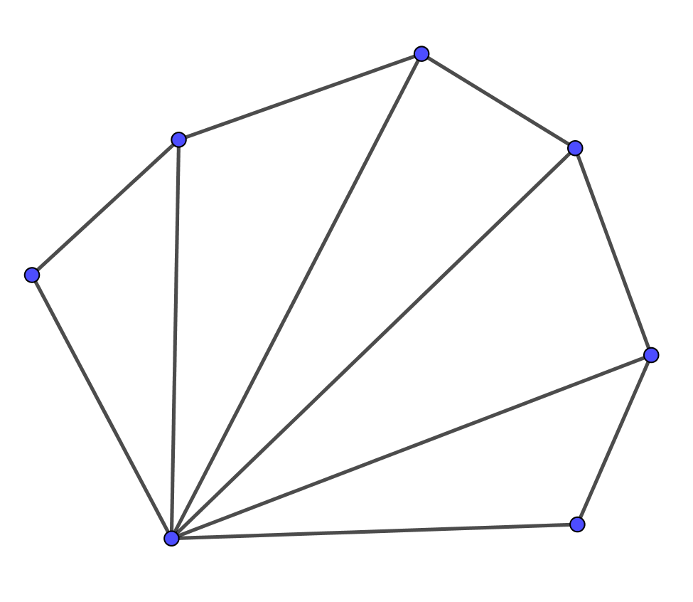 sum of interior angles of polygon