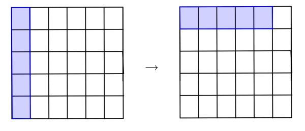 area model for representing equivalent fraction
