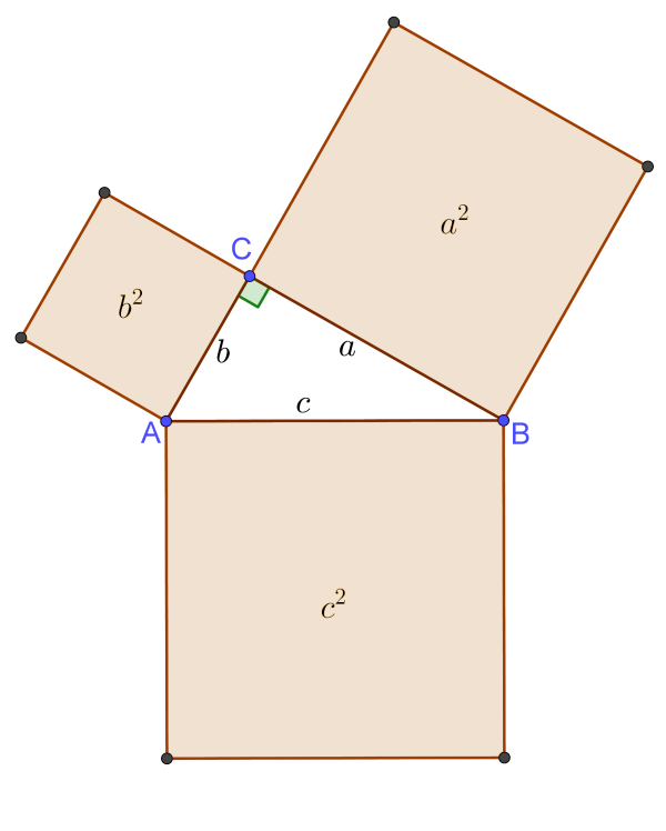 Pythagorean Theorem expressed in terms of area