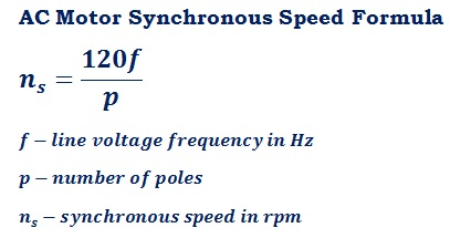 "formula to calculate synchronous speed (N<sub>s</sub>) of an induction motor""></div> <div class="