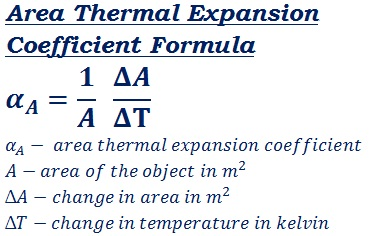 formula to calculate area thermal expansion coefficient