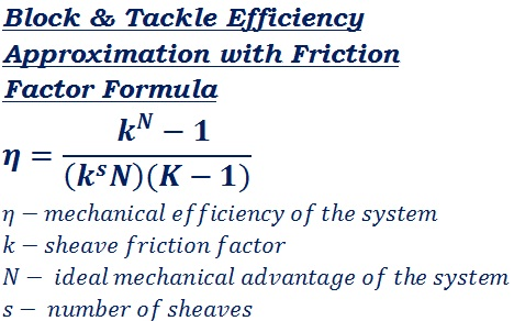 formula to calculate Block & tackle system efficiency approximation with friction factor