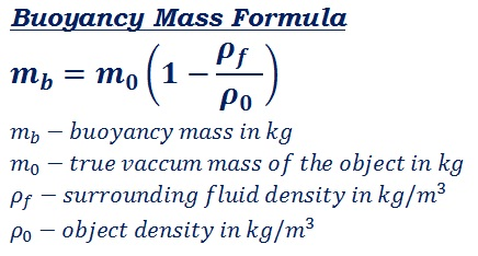 formula to calculate buoyancy mass of an object