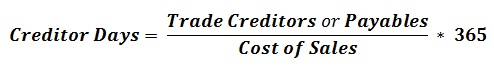 Creditor Days Formula & Calculation