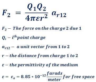 formula to calculate force on charge 2 due to charge 1