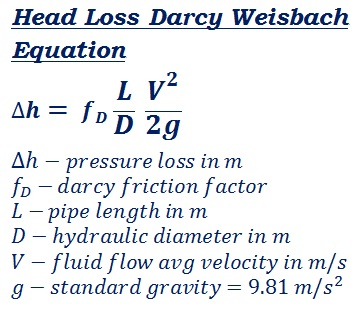 formula to calculate Darcy Weisbach head loss due to friction