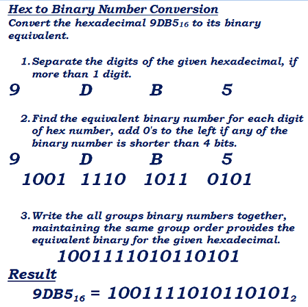 hex to binary number conversion example