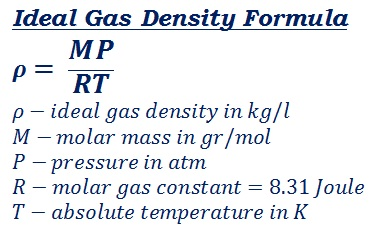 formula to calculate ideal gas density change due to change of pressure & temperature